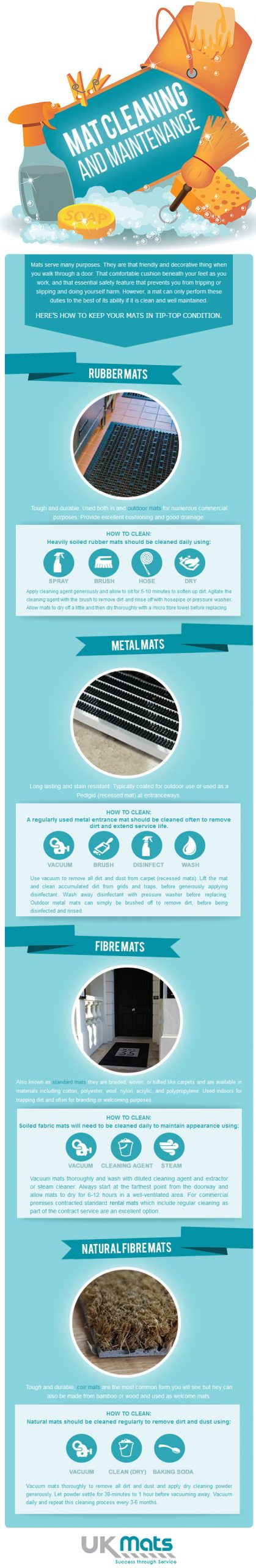 mat cleaning and maintenance infographic – UK Mats