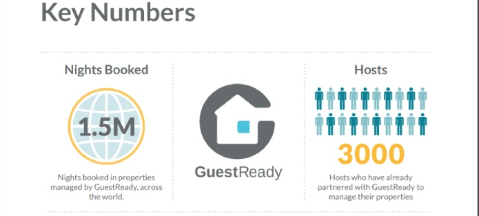 Going global – GuestReady acquires The Porto Concierge in Portugal